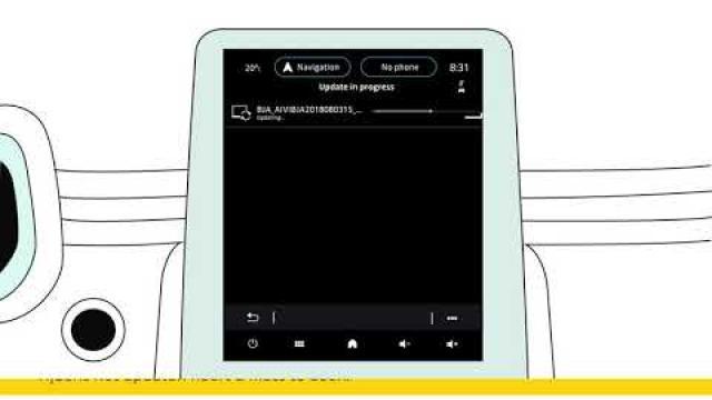 AUTO-UPDATE: AUTOMATISCHE UPDATES VAN UW KAARTEN EN HET EASY LINK-SYSTEEM